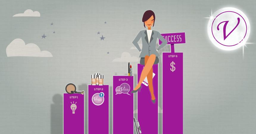 come faccio a diventare piu alto? | Yahoo Answers